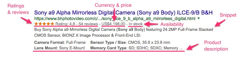 sony a6 rich result