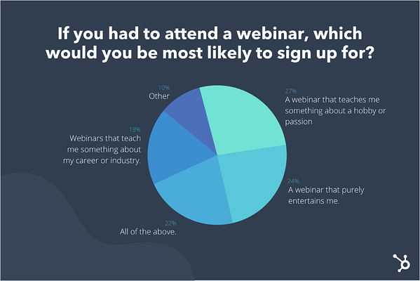 which webinar would you sign up for?