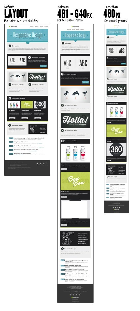 email-on-acid-newsletter-layouts