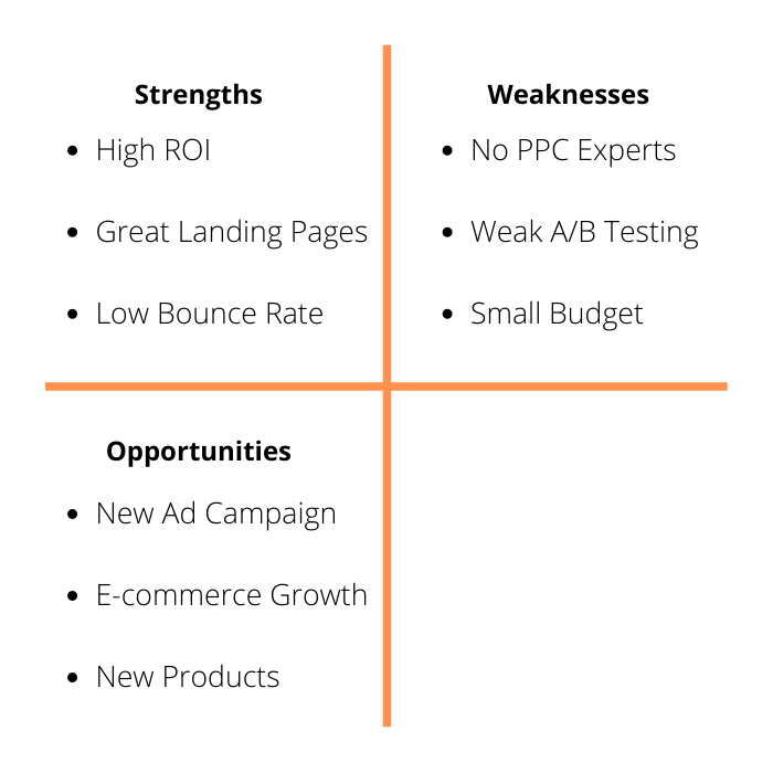 PPC SWOT Analysis Opportunities