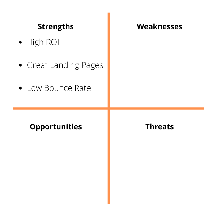 PPC SWOT Analysis Strengths