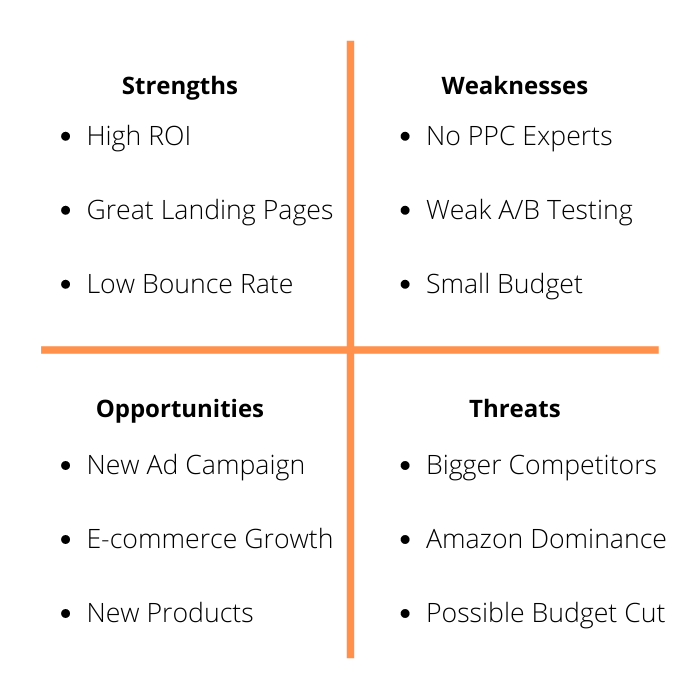 PPC SWOT Analysis Threats
