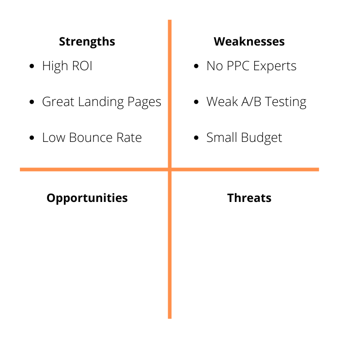 PPC SWOT Analysis Weaknesses