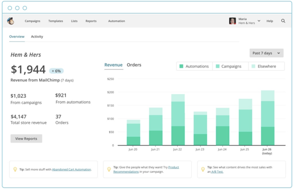 mailchimp reports and analytics software