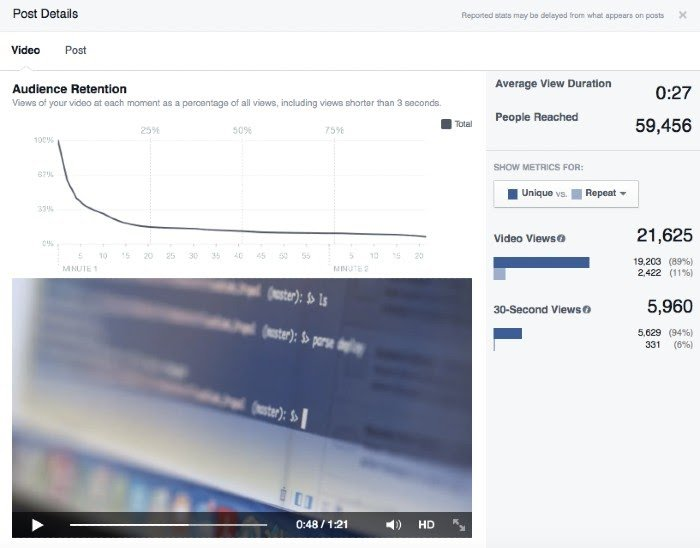 Facebook Watch Video Retention