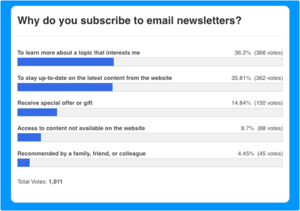 Google Reader how to use RSS feeds in content marketing