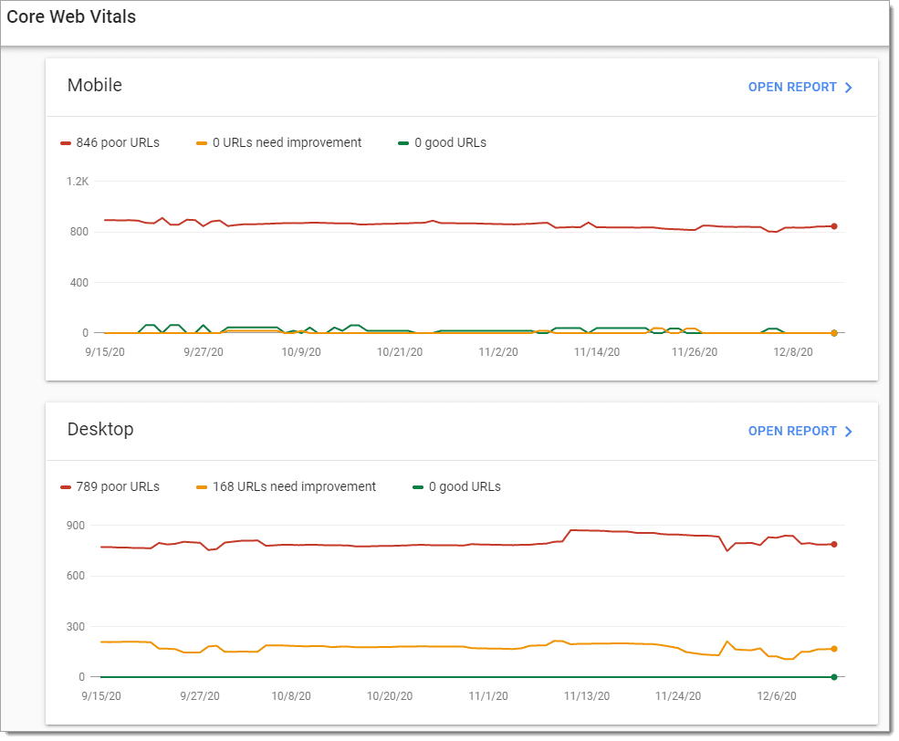 Core Web Vitals report from Google Search Console