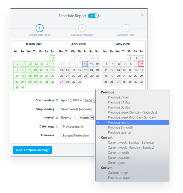 swydo ppc automation report scheduling