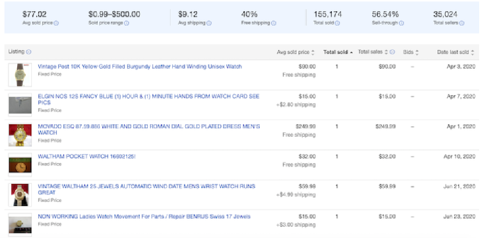 ebay seo watches listing example