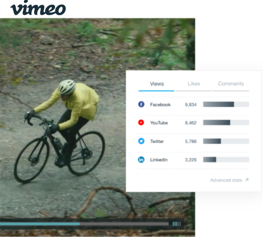 Marketing Features of Vimeo