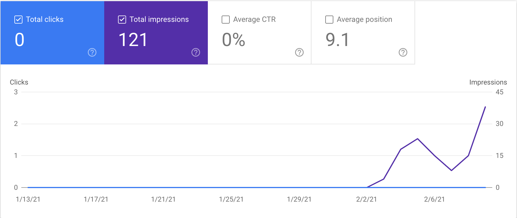 Google Search Console Passage Ranking Report