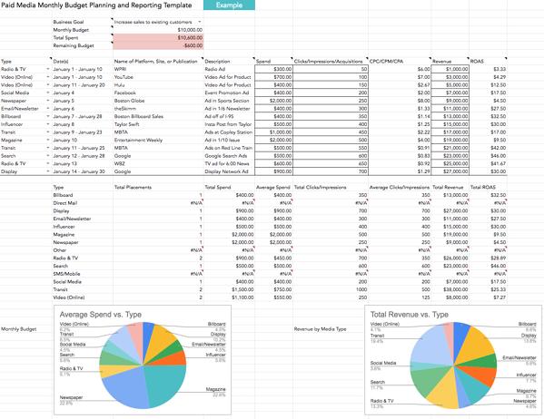 free media planning template hubspot download