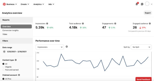 pinterest analytics dashboard overview