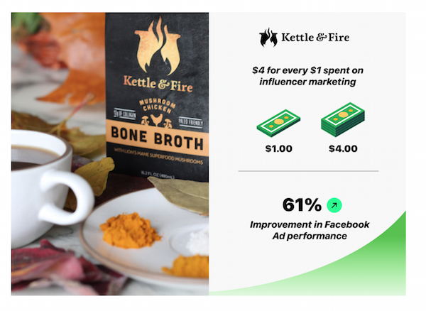 Examples of Paid Ads Integrated with Influencer Campaigns - Kettle & Fire influencer campaign results