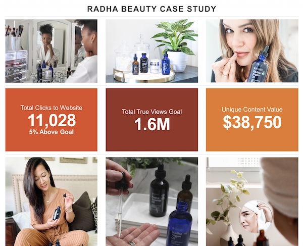 Examples of Paid Ads Integrated with Influencer Campaigns - Radha Influencer Campaign Results