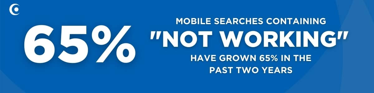 """mobile searches containing """"not working"""" 65% growth"""