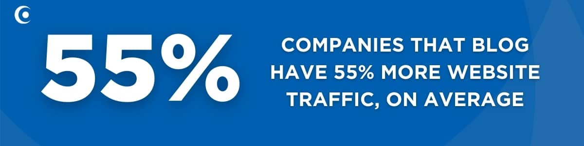 Companies that blog have 55% more website traffic, on average