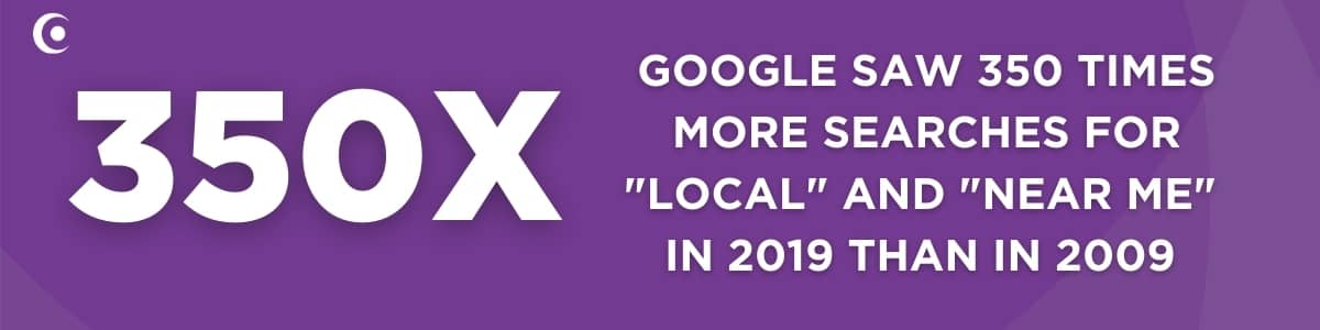 """350 times more searches for """"local"""" and """"near me"""" from 2009 to 2019"""