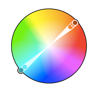 color wheel showing complementary colors on opposite sides of the wheel