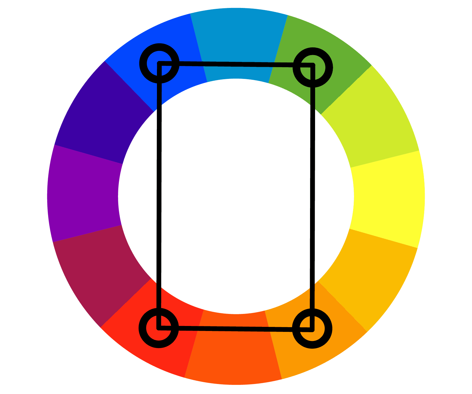 Rectangle color Schme