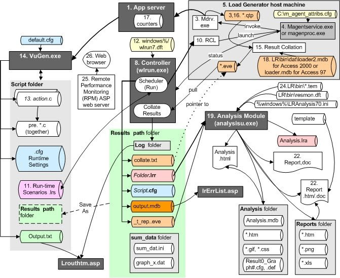 internal linking guide - site architecture example