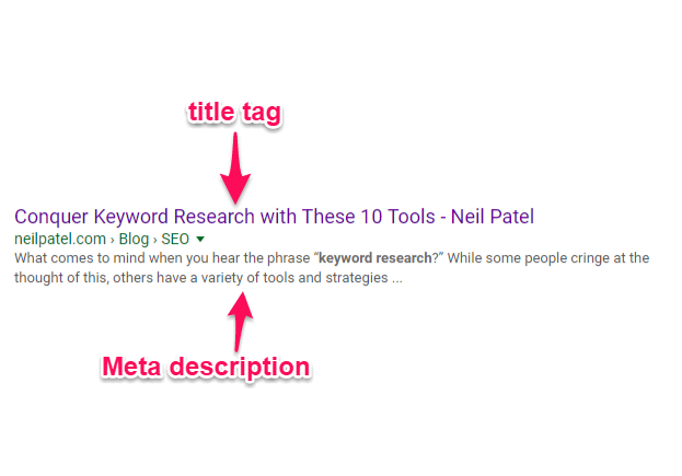 how google works title tag and meta description